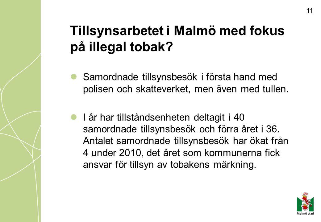 Tillsynsarbetet i Malmö med fokus på illegal tobak