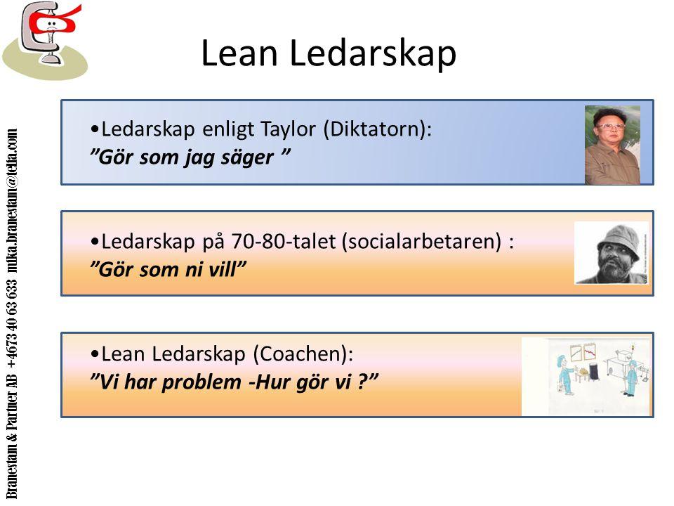 Lean Ledarskap Ledarskap enligt Taylor (Diktatorn):
