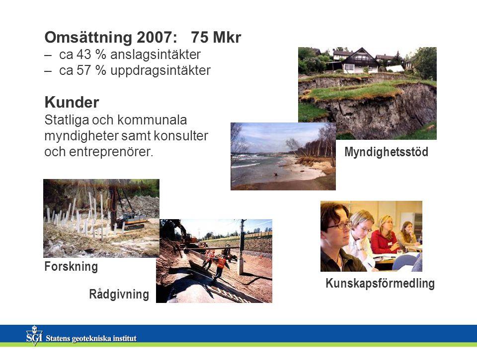 Omsättning 2007: 75 Mkr Kunder – ca 43 % anslagsintäkter