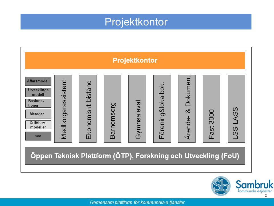 Öppen Teknisk Plattform (ÖTP), Forskning och Utveckling (FoU)