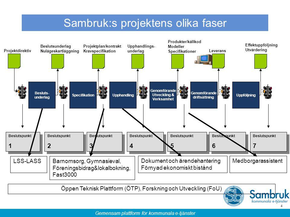 Sambruk:s projektens olika faser