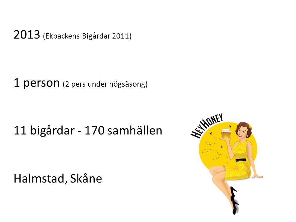 2013 (Ekbackens Bigårdar 2011) 1 person (2 pers under högsäsong) 11 bigårdar - 170 samhällen.