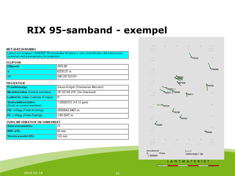 RIX 95-samband - exempel