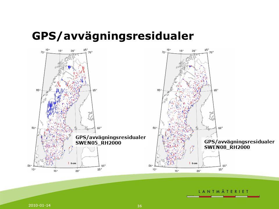 GPS/avvägningsresidualer