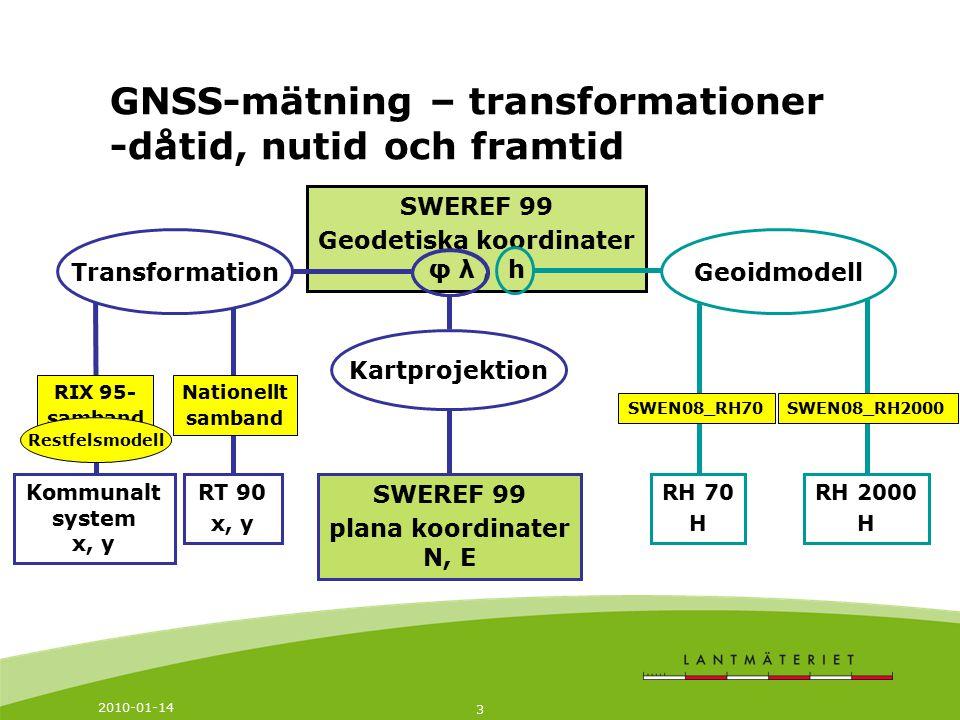 GNSS-mätning – transformationer -dåtid, nutid och framtid