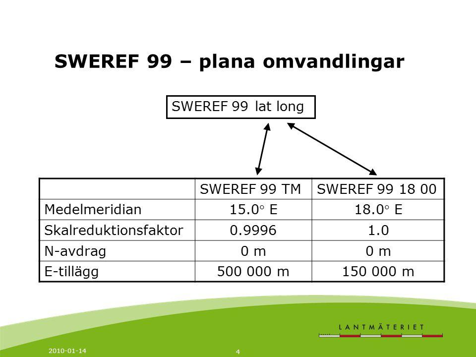 SWEREF 99 – plana omvandlingar
