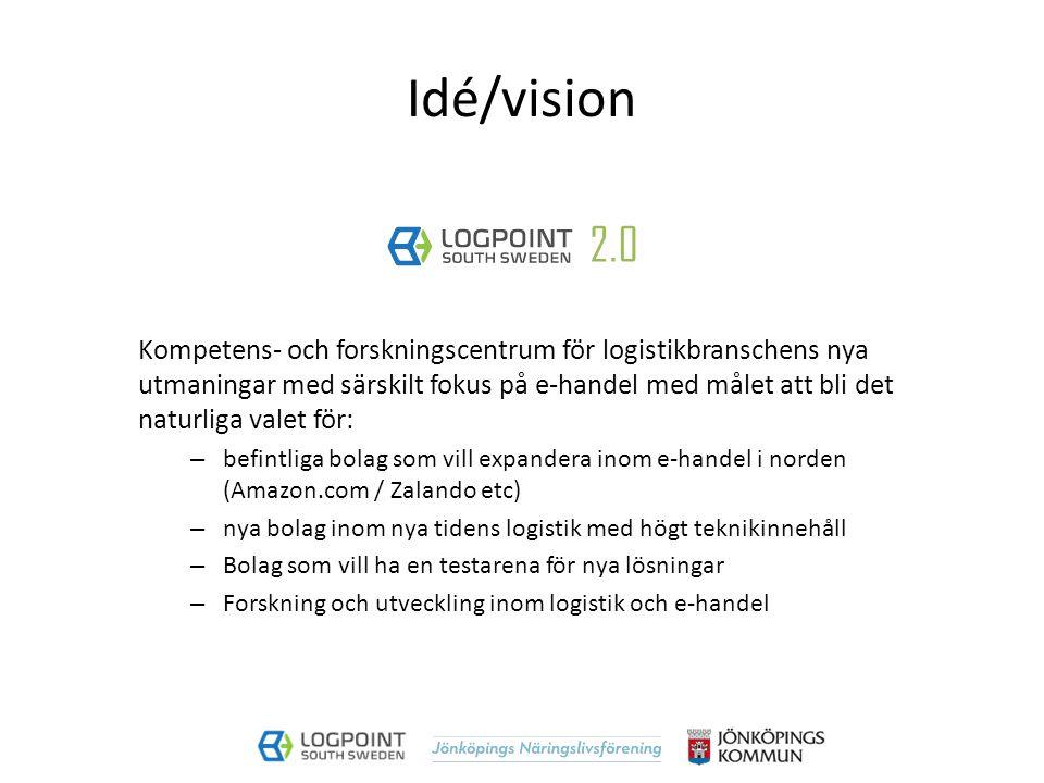Idé/vision 2.0.