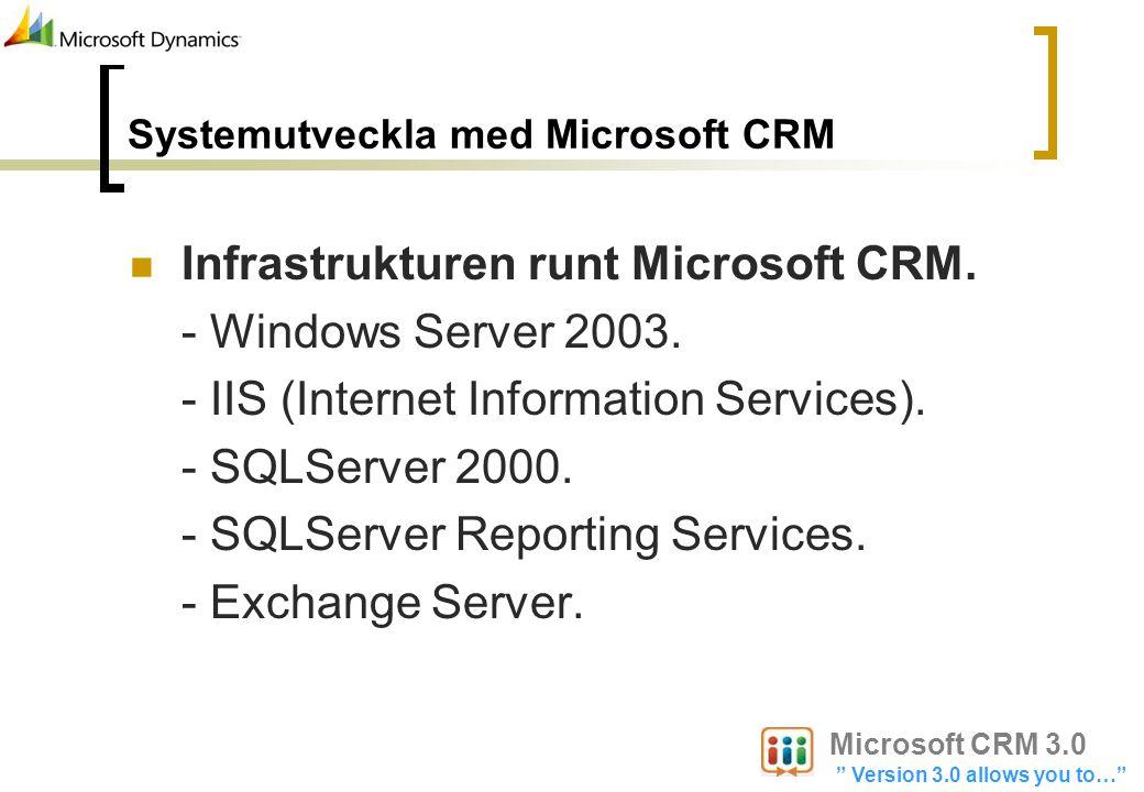 Systemutveckla med Microsoft CRM