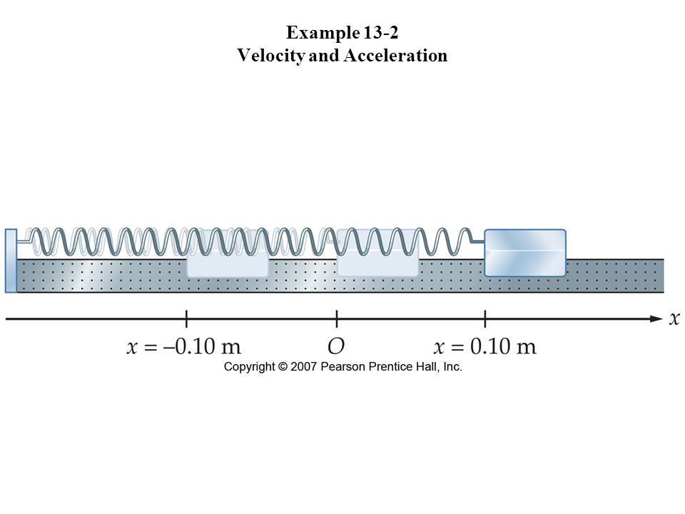 Example 13-2 Velocity and Acceleration