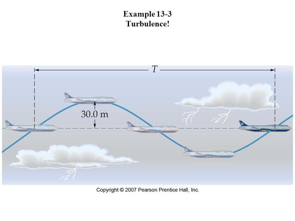 Example 13-3 Turbulence!