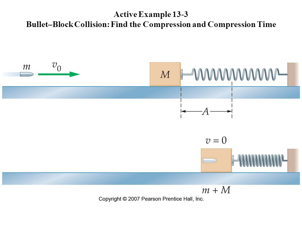 Active Example 13-3 Bullet–Block Collision: Find the Compression and Compression Time