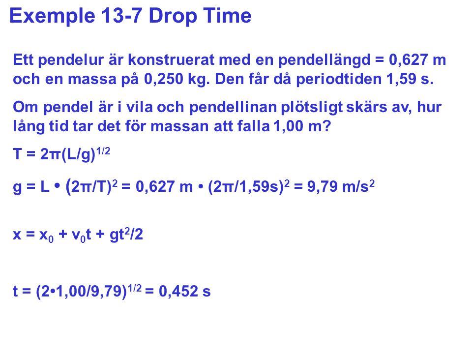 Exemple 13-7 Drop Time Ett pendelur är konstruerat med en pendellängd = 0,627 m och en massa på 0,250 kg. Den får då periodtiden 1,59 s.