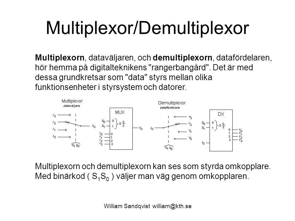 Multiplexor/Demultiplexor