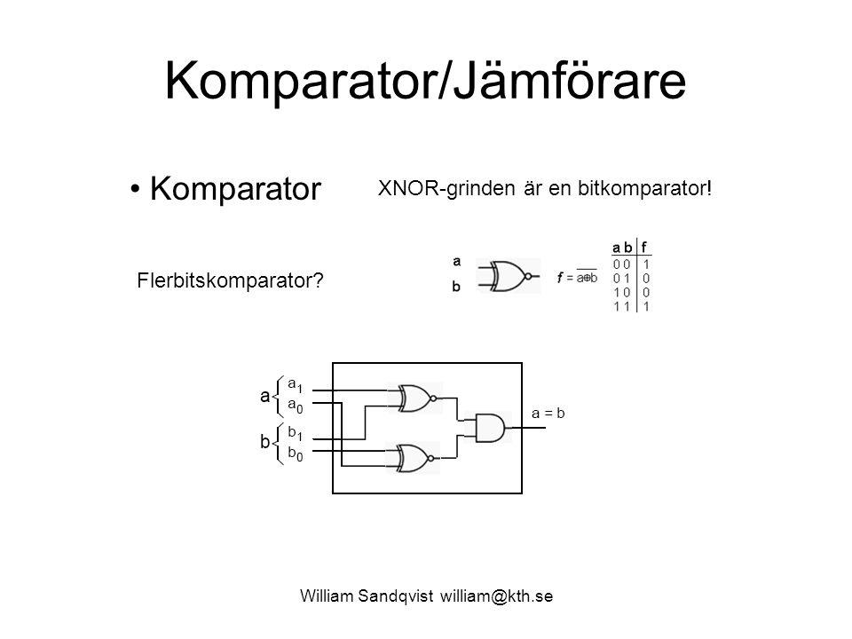 Komparator/Jämförare