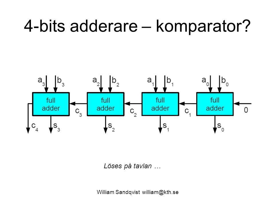 4-bits adderare – komparator