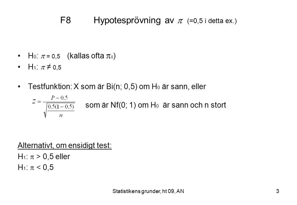 F8 Hypotesprövning av  (=0,5 i detta ex.)