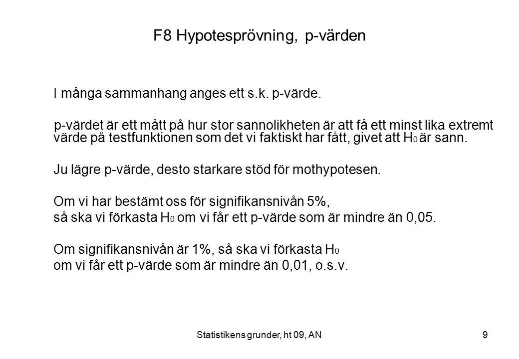 F8 Hypotesprövning, p-värden