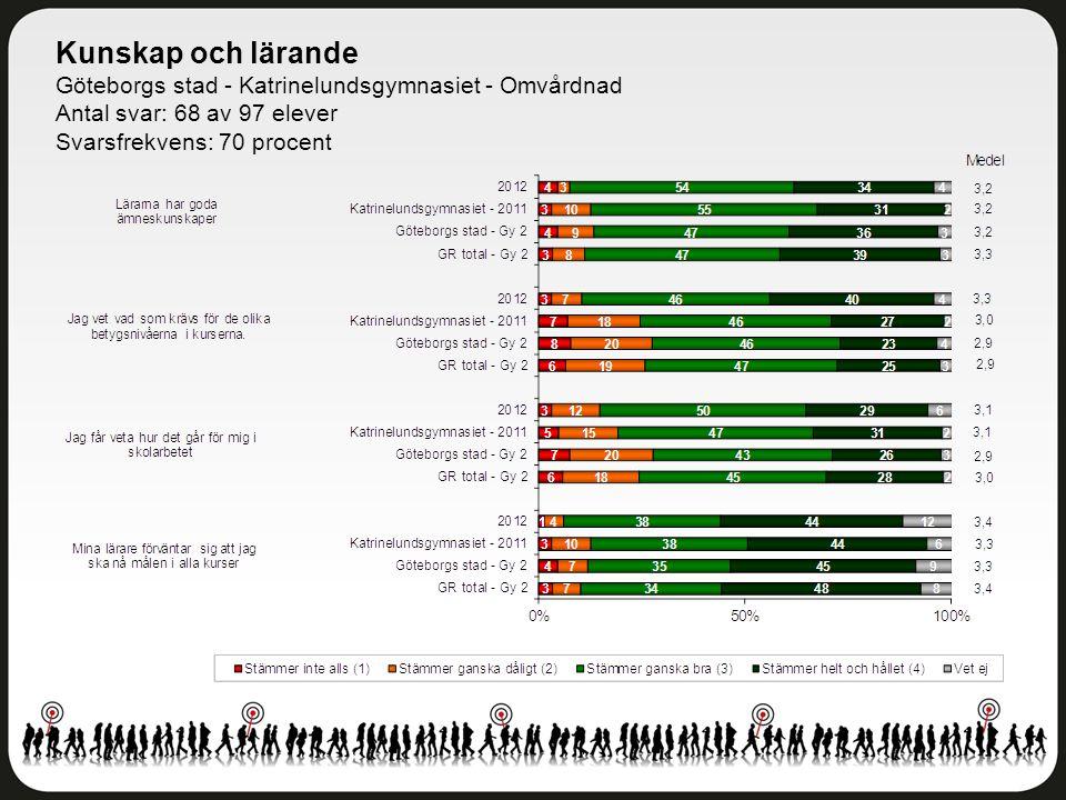 Kunskap och lärande Göteborgs stad - Katrinelundsgymnasiet - Omvårdnad