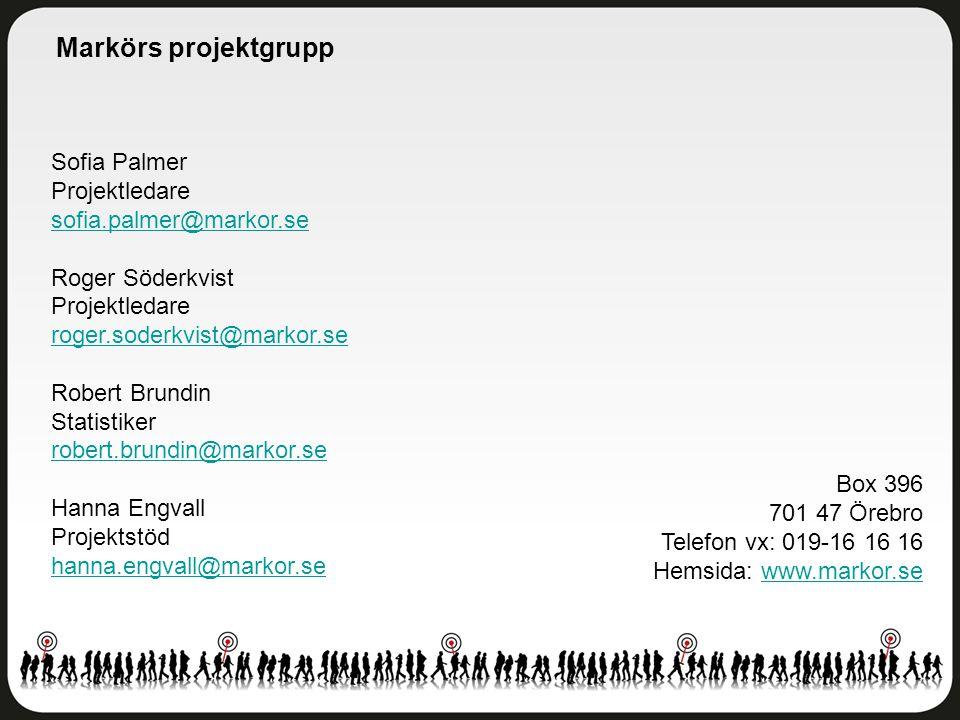 Markörs projektgrupp Sofia Palmer Projektledare sofia.palmer@markor.se