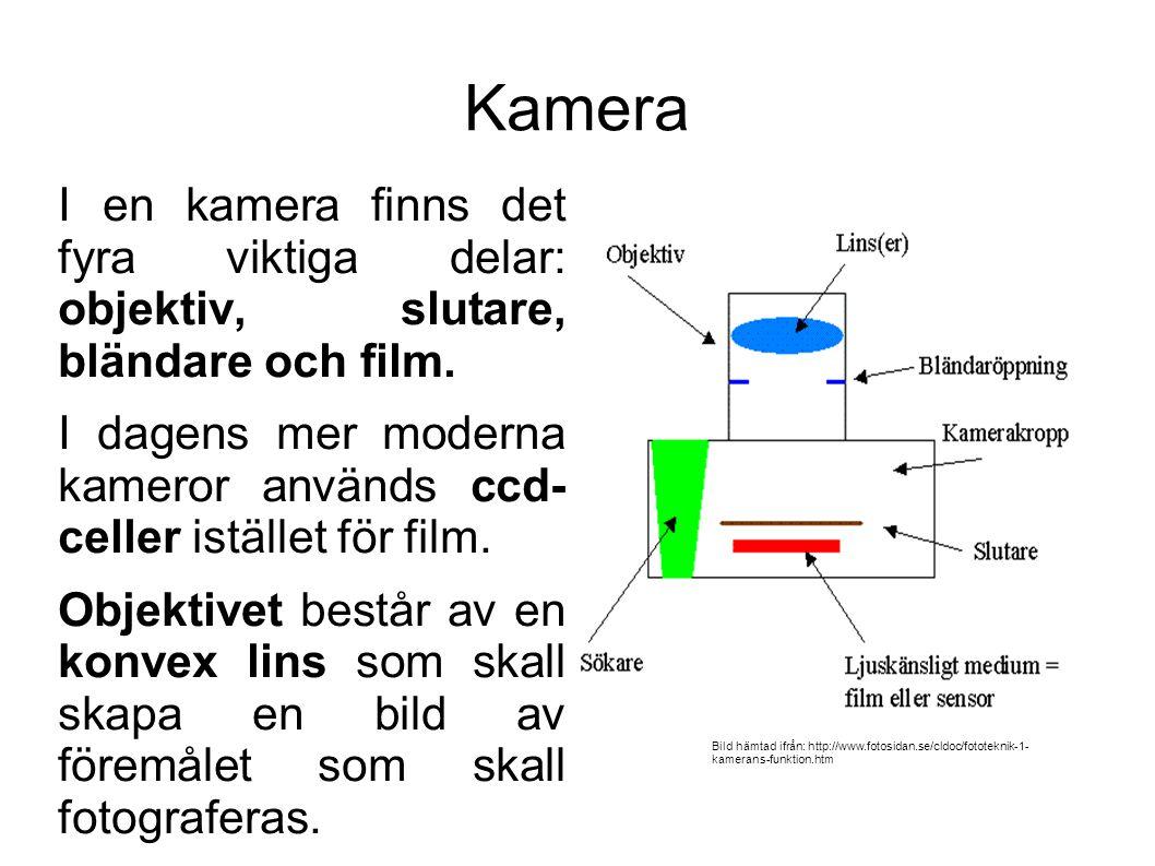 Kamera I en kamera finns det fyra viktiga delar: objektiv, slutare, bländare och film.