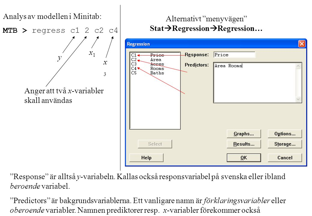 Alternativt menyvägen StatRegressionRegression…