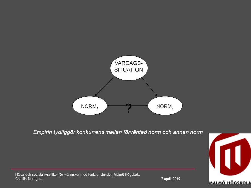 VARDAGS-SITUATION NORM1 NORM2 Empirin tydliggör konkurrens mellan förväntad norm och annan norm