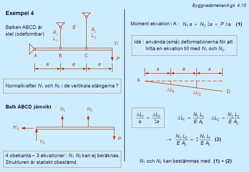 Exempel 4 Moment ekvation i A : Balken ABCD är stel (odeformbar)