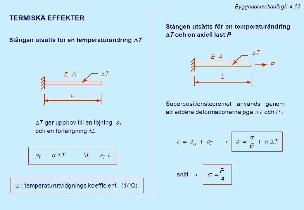 Byggnadsmekanik gk 4.13 TERMISKA EFFEKTER. Stången utsätts för en temperaturändring T och en axiell last P.