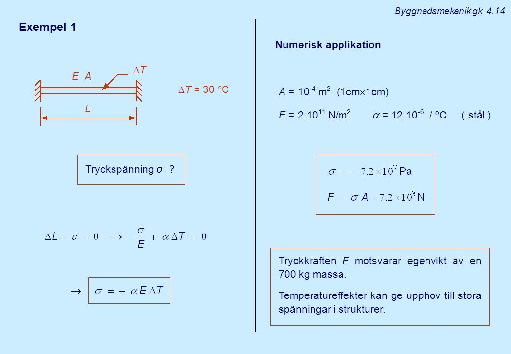 Exempel 1 Numerisk applikation A = 10-4 m2 (1cm1cm) T = 30 C