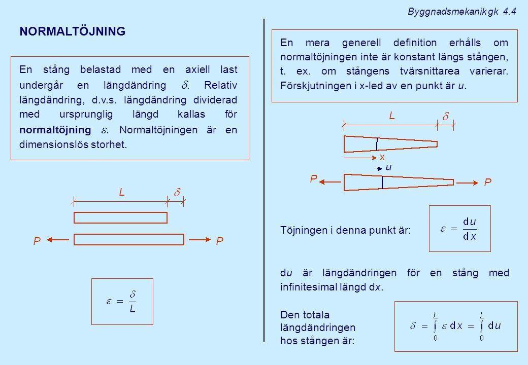 Byggnadsmekanik gk 4.4 NORMALTÖJNING.