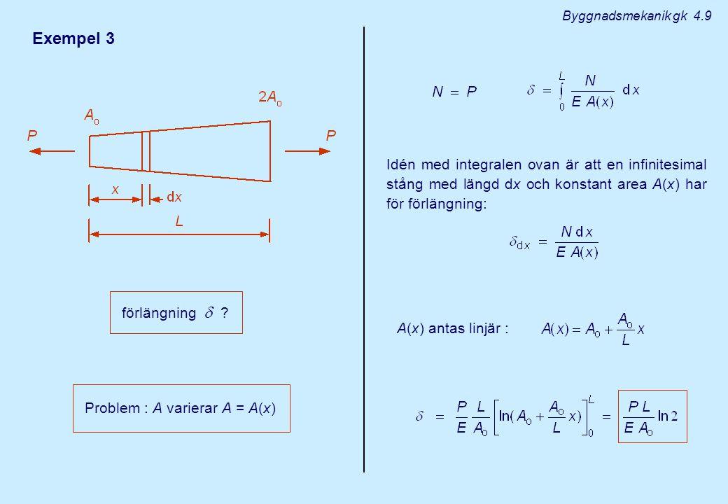 Byggnadsmekanik gk 4.9 Exempel 3. Idén med integralen ovan är att en infinitesimal stång med längd dx och konstant area A(x) har för förlängning: