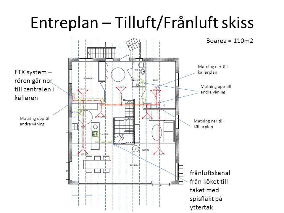 Entreplan – Tilluft/Frånluft skiss