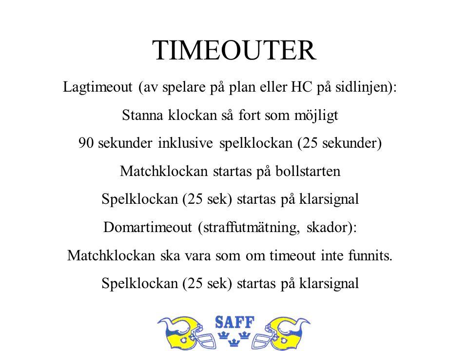 TIMEOUTER Lagtimeout (av spelare på plan eller HC på sidlinjen):