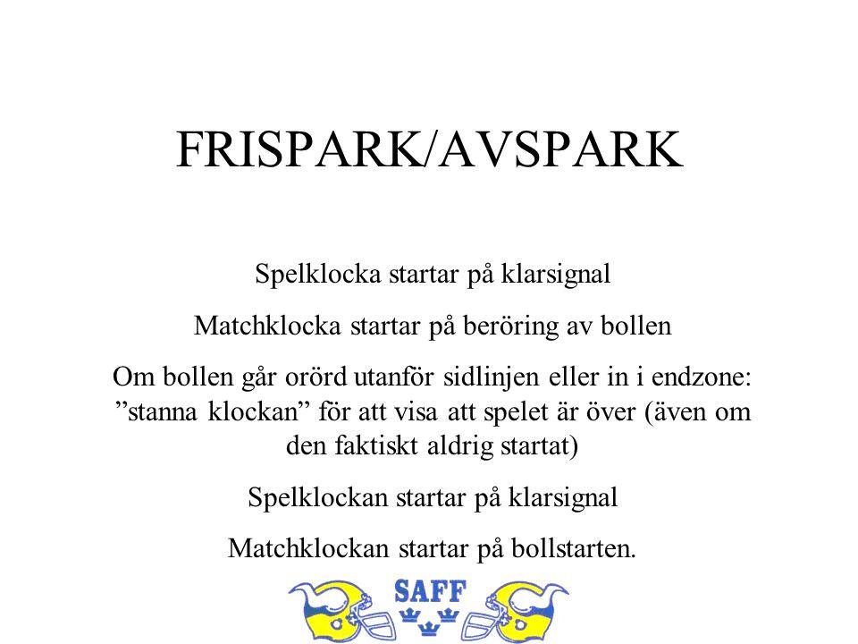 FRISPARK/AVSPARK Spelklocka startar på klarsignal