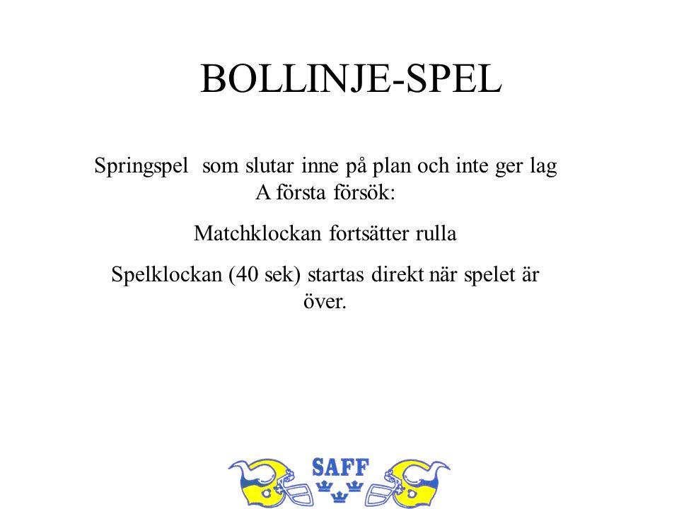 BOLLINJE-SPEL Springspel som slutar inne på plan och inte ger lag A första försök: Matchklockan fortsätter rulla.