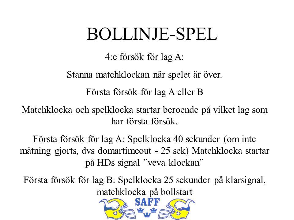 BOLLINJE-SPEL 4:e försök för lag A: