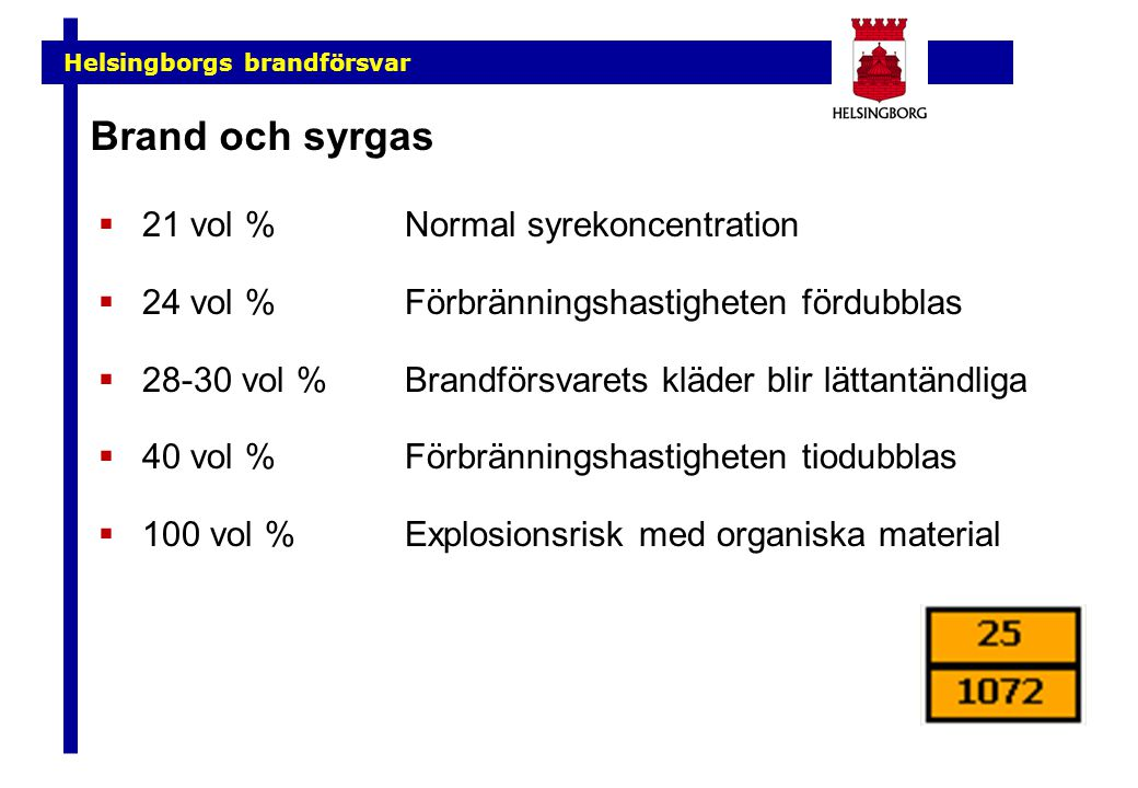 Brand och syrgas 21 vol % Normal syrekoncentration
