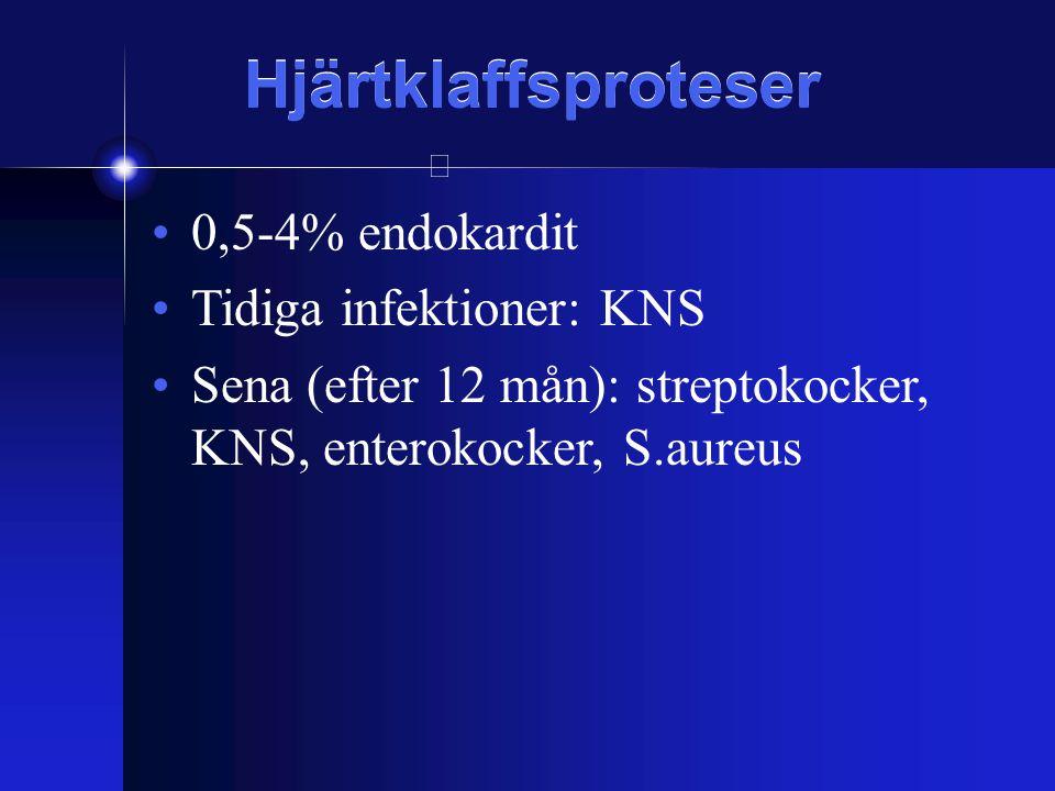 Hjärtklaffsproteser 0,5-4% endokardit Tidiga infektioner: KNS