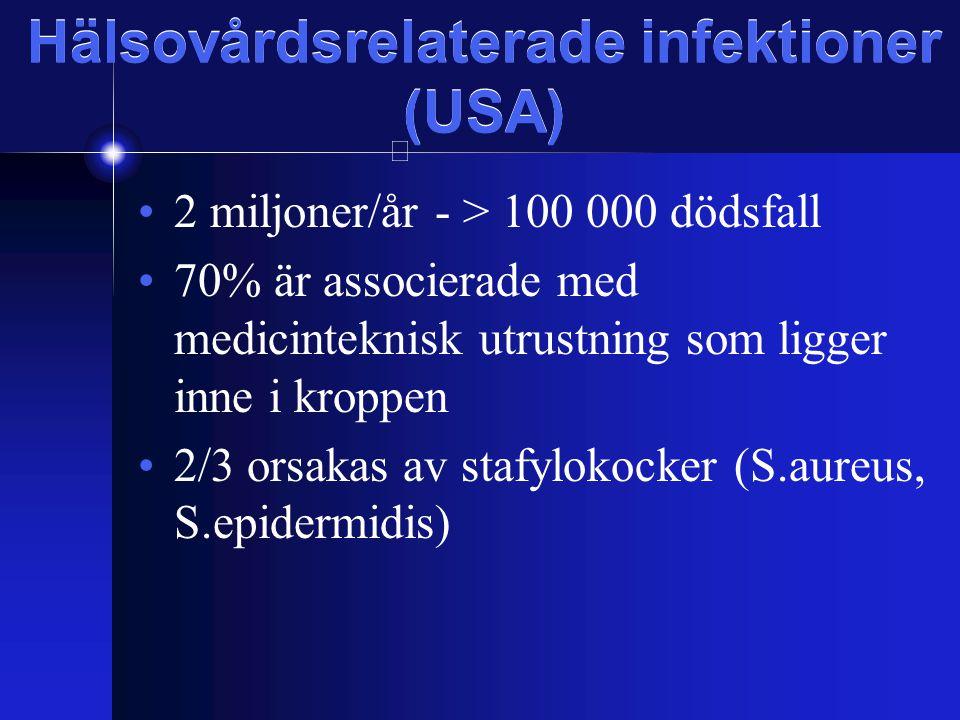 Hälsovårdsrelaterade infektioner (USA)
