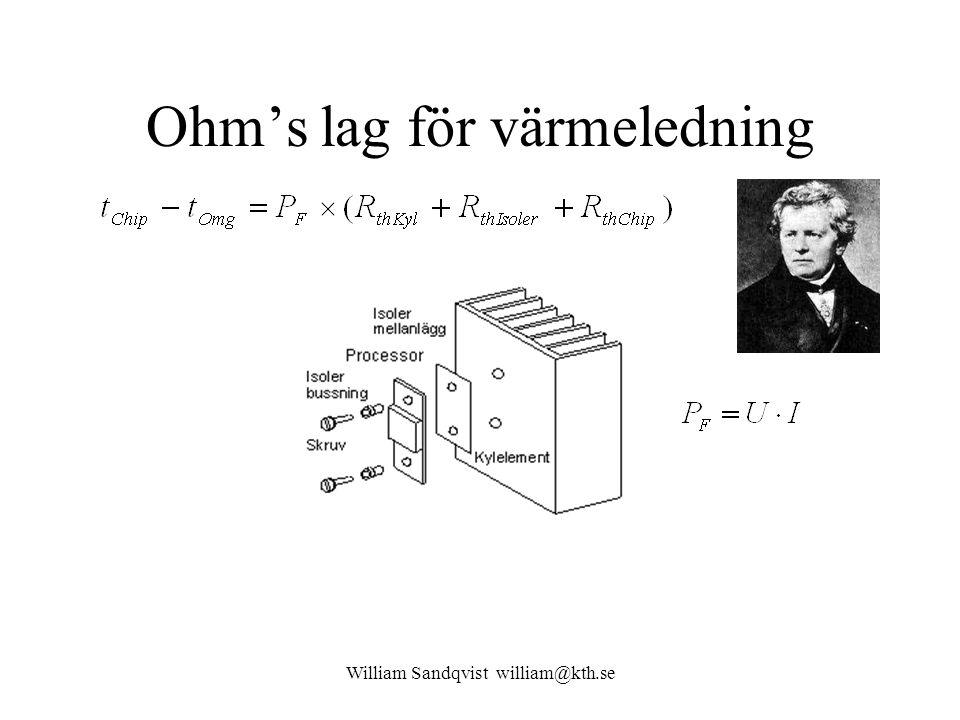Ohm's lag för värmeledning