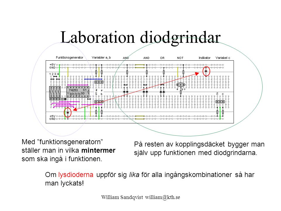 Laboration diodgrindar