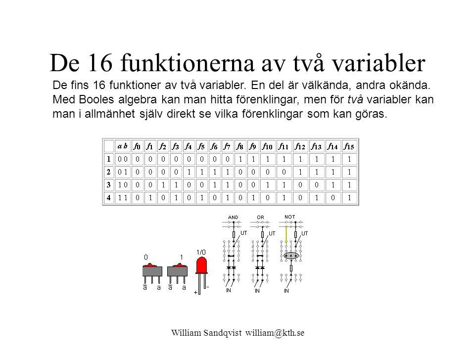 De 16 funktionerna av två variabler