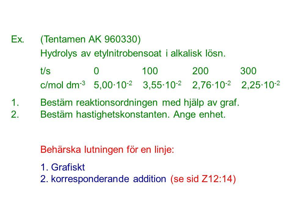 Ex. (Tentamen AK 960330) Hydrolys av etylnitrobensoat i alkalisk lösn. t/s 0 100 200 300.