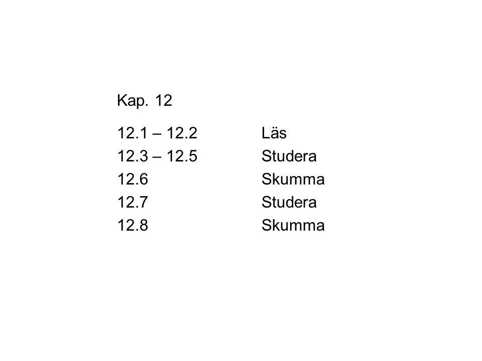 Kap. 12 12.1 – 12.2 Läs 12.3 – 12.5 Studera 12.6 Skumma 12.7 Studera 12.8 Skumma
