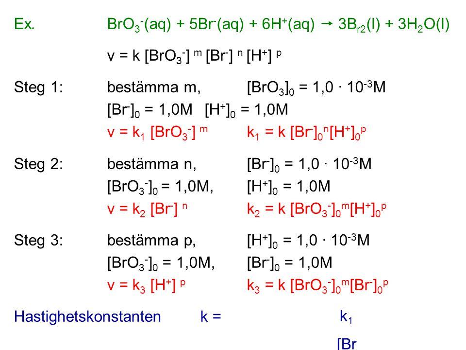 Ex. BrO3-(aq) + 5Br-(aq) + 6H+(aq)  3Br2(l) + 3H2O(l)