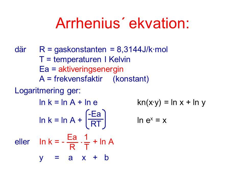 Arrhenius´ ekvation: där R = gaskonstanten = 8,3144J/k·mol T = temperaturen I Kelvin Ea = aktiveringsenergin A = frekvensfaktir (konstant)