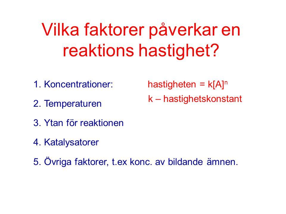 Vilka faktorer påverkar en reaktions hastighet