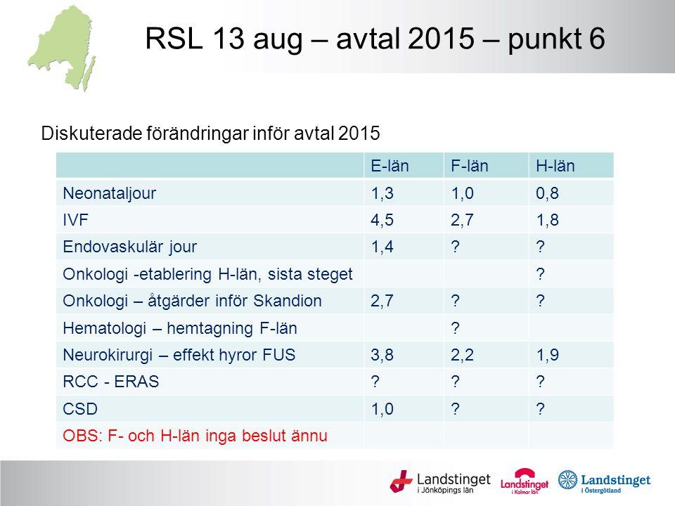 RSL 13 aug – avtal 2015 – punkt 6 Diskuterade förändringar inför avtal 2015. E-län. F-län. H-län.