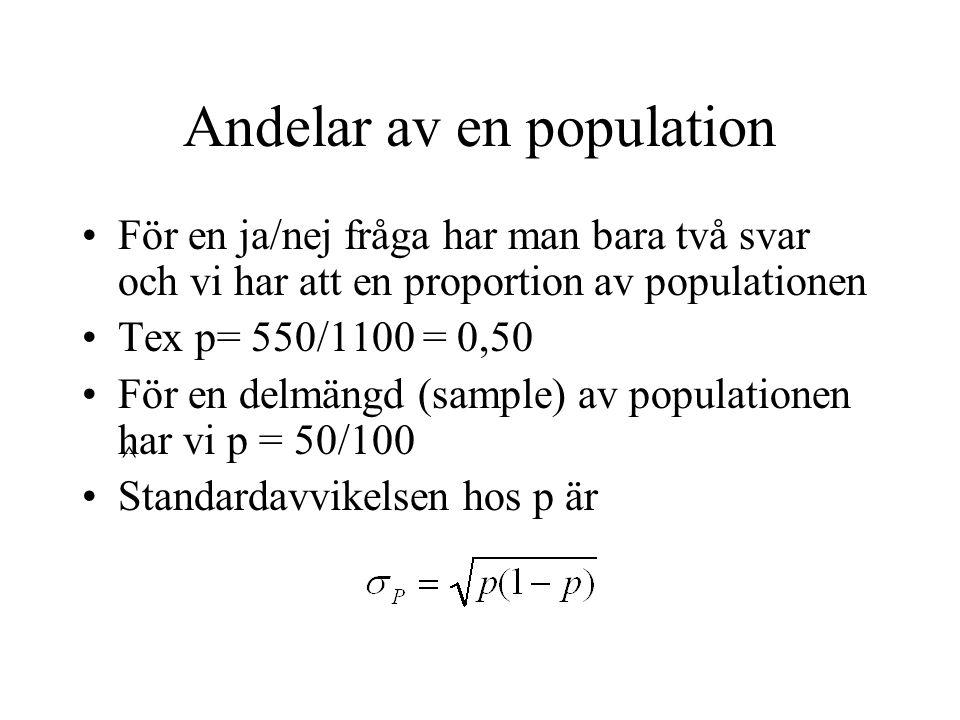 Andelar av en population