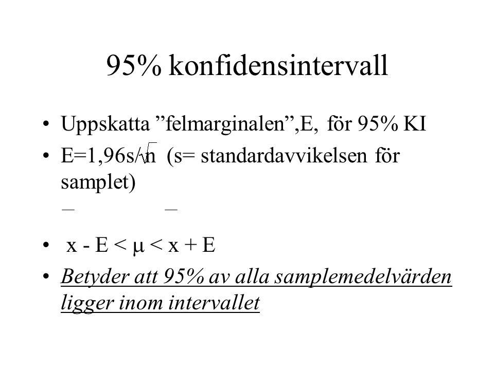 95% konfidensintervall Uppskatta felmarginalen ,E, för 95% KI
